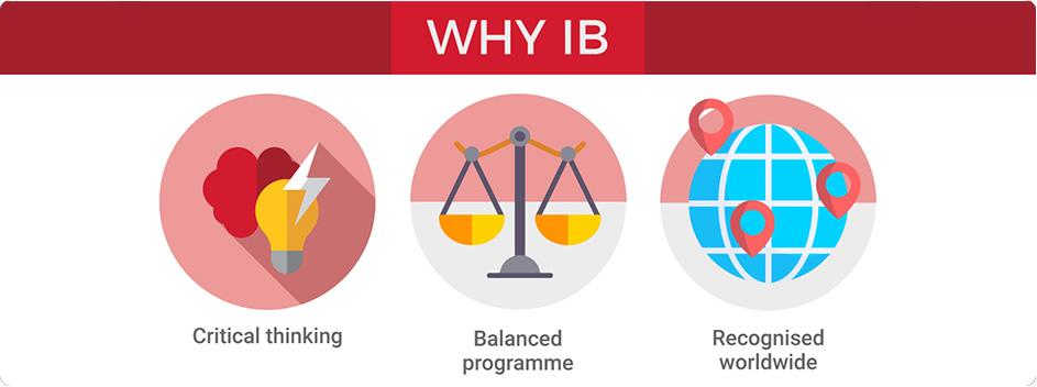 ibdp-slide-1